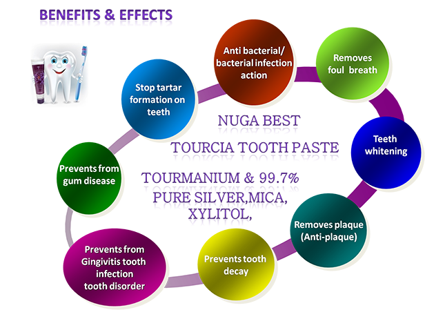 TOURCIA TOOTHPASTE BENEFITS
